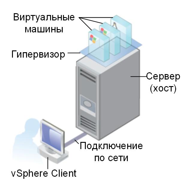 Виртуальная Машина Скачать Программу - фото 6