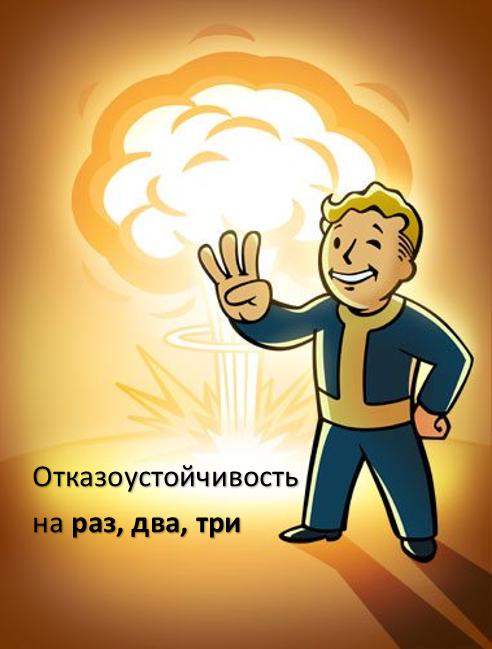 Virtualizaton-04
