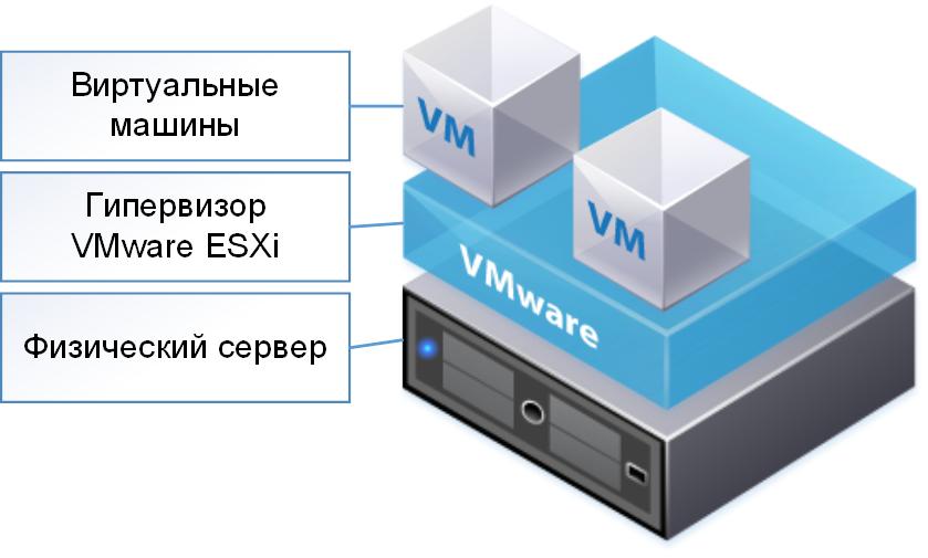 vSphere Client In Different Language Howto  ESX