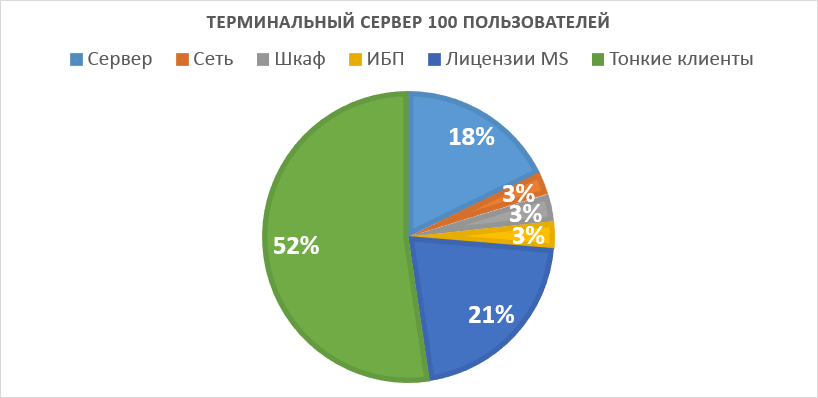 TS 100 procent 01