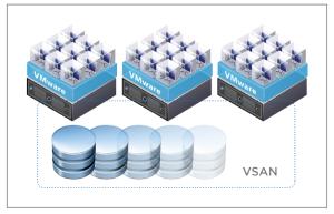 VMware Horizon vSAN