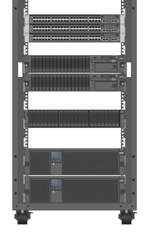 VDI 100 servers