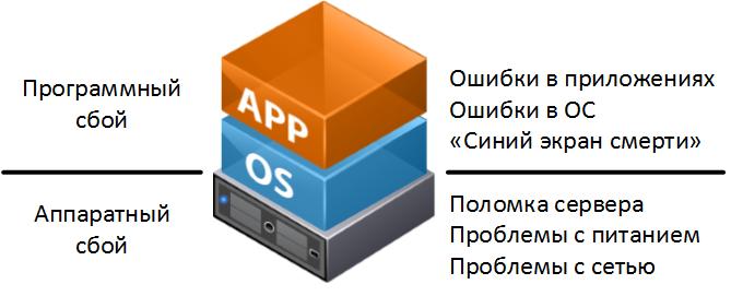 Кластер терминальных серверов