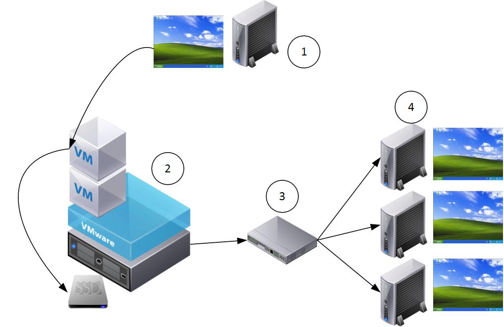Схема рабочей станции