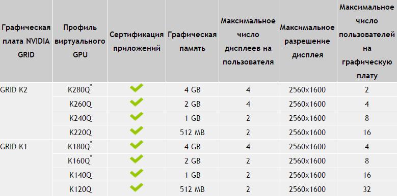 Nvidia GRID 03