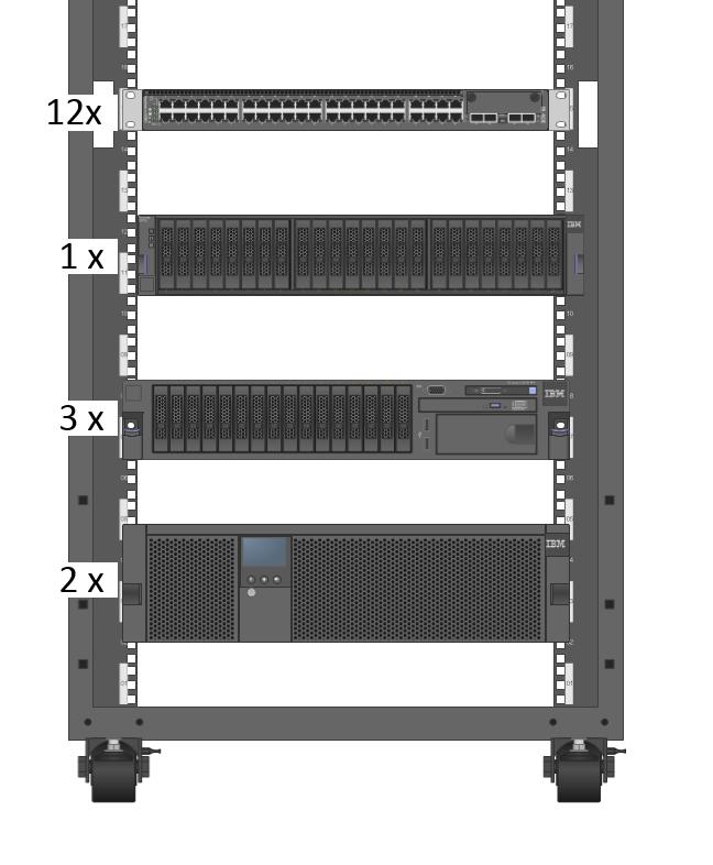 TS 500 servers